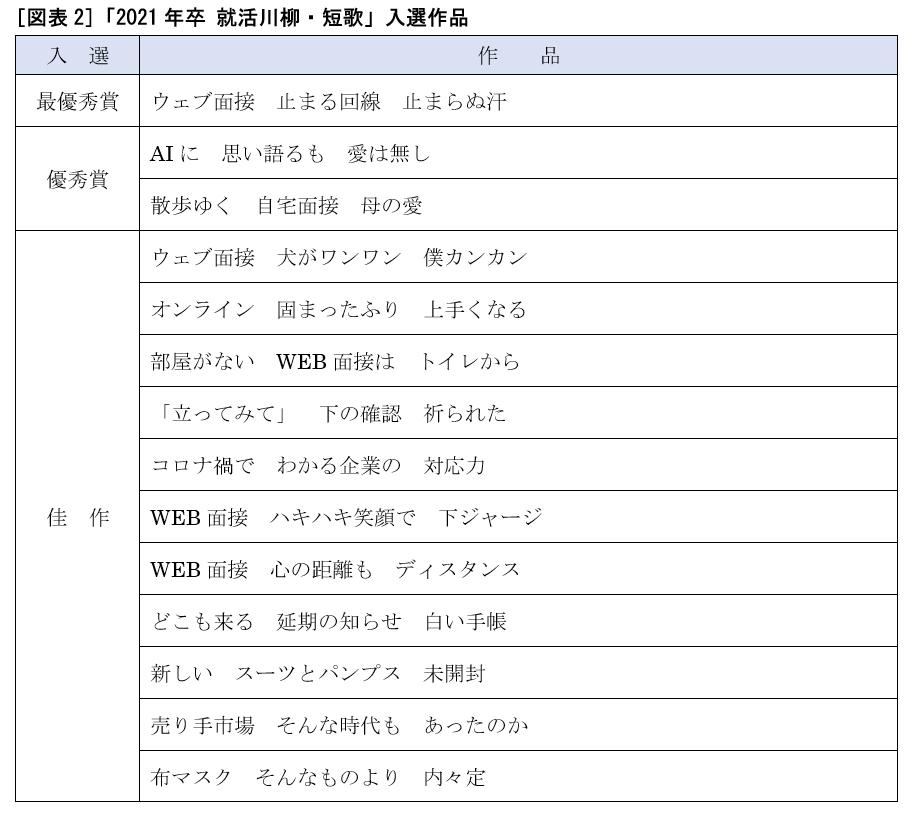短歌 コロナ 佐知子の歌日記(短歌集)